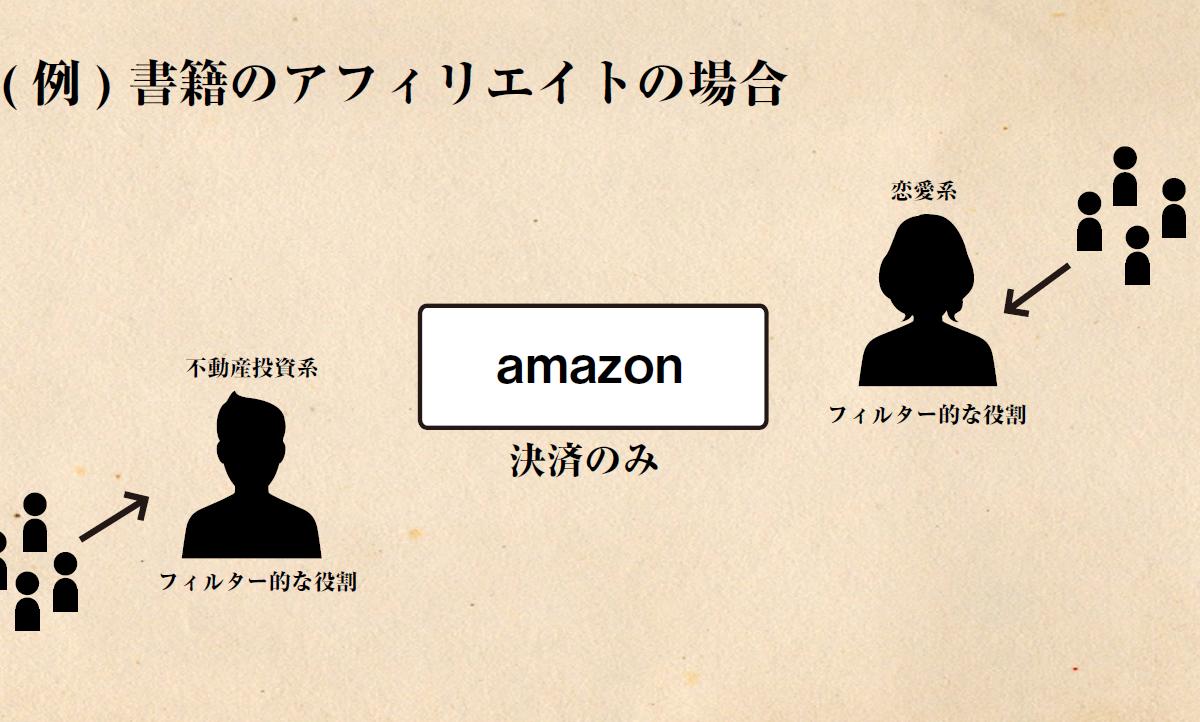 affiliate-2014