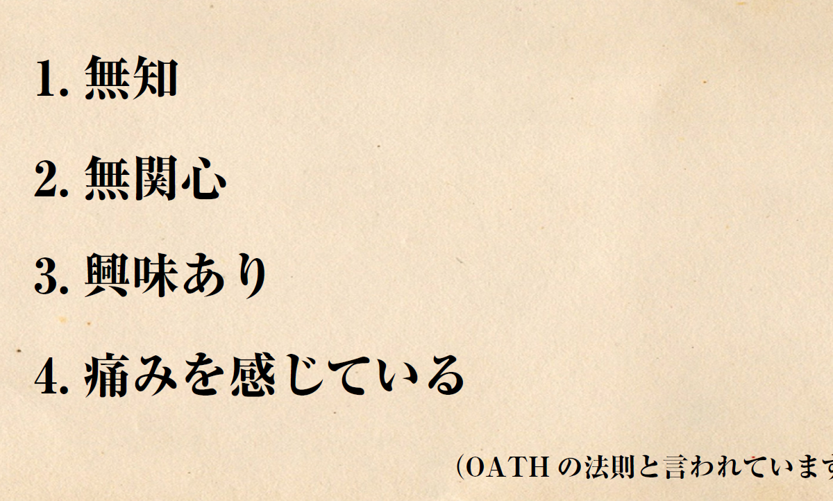 oath-method
