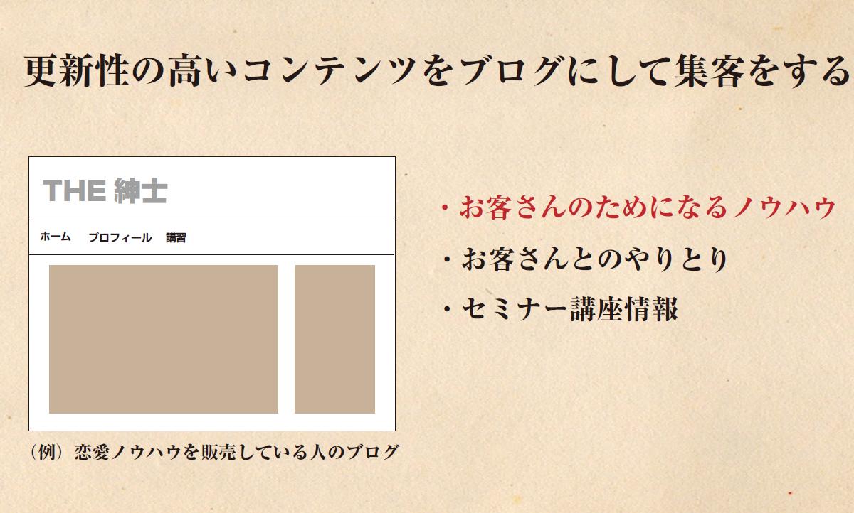 original-blog-access