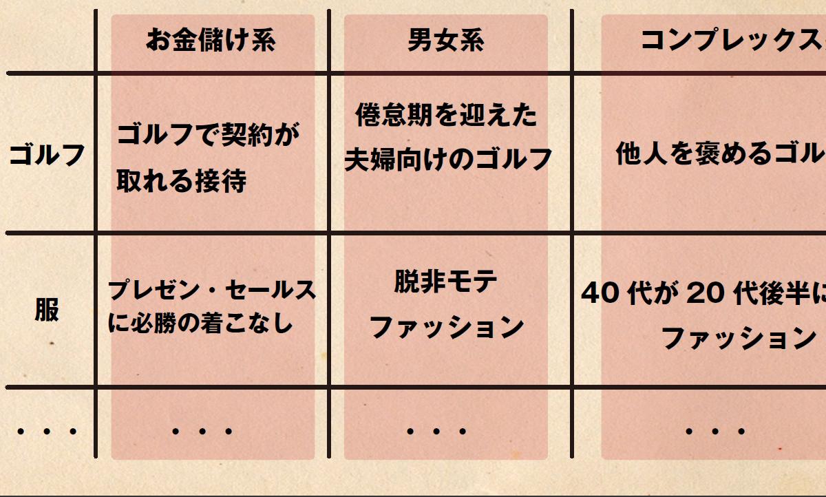 three-genre-conversion