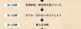 five-question
