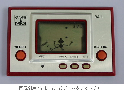 game_watch